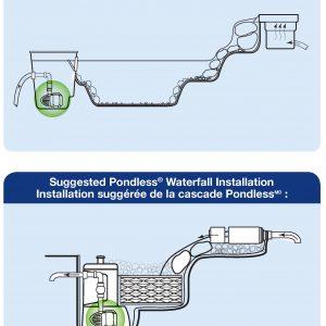 EcoWave® 4000 Pond Pump
