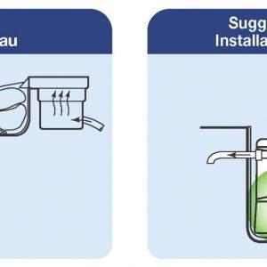 SLD 4000-7000 Adjustable Flow Pond Pump